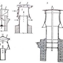 Флюгеры и дефлекторы для дымовых труб
