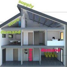 Дом с солнечной электростанцией: за и против