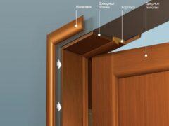 Как установить дверь